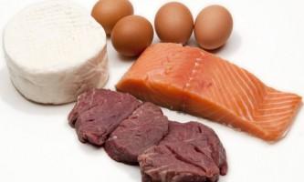 Білкова дієта для схуднення | меню і рецепти білкової дієти
