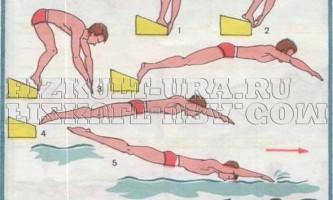 Старт із захопленням в плаванні