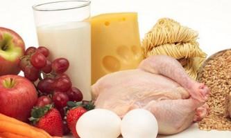 У яких продуктах міститься протеїн